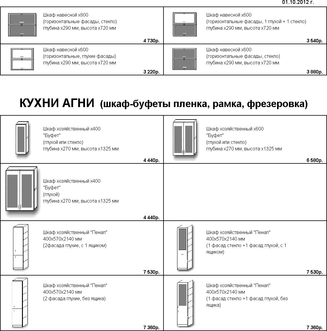 Регистратура областной офтальмологической больницы в архангельске